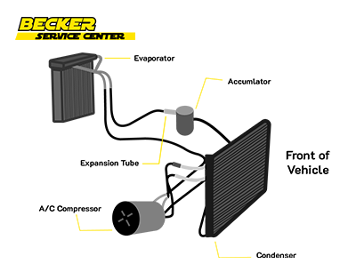 auto air conditioning system graphic